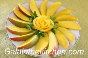 Mango Plate Decor Photo